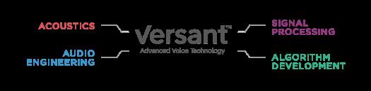 versante284a2-advanced-voice-technology