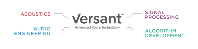 versante284a2-advanced-voice-technology